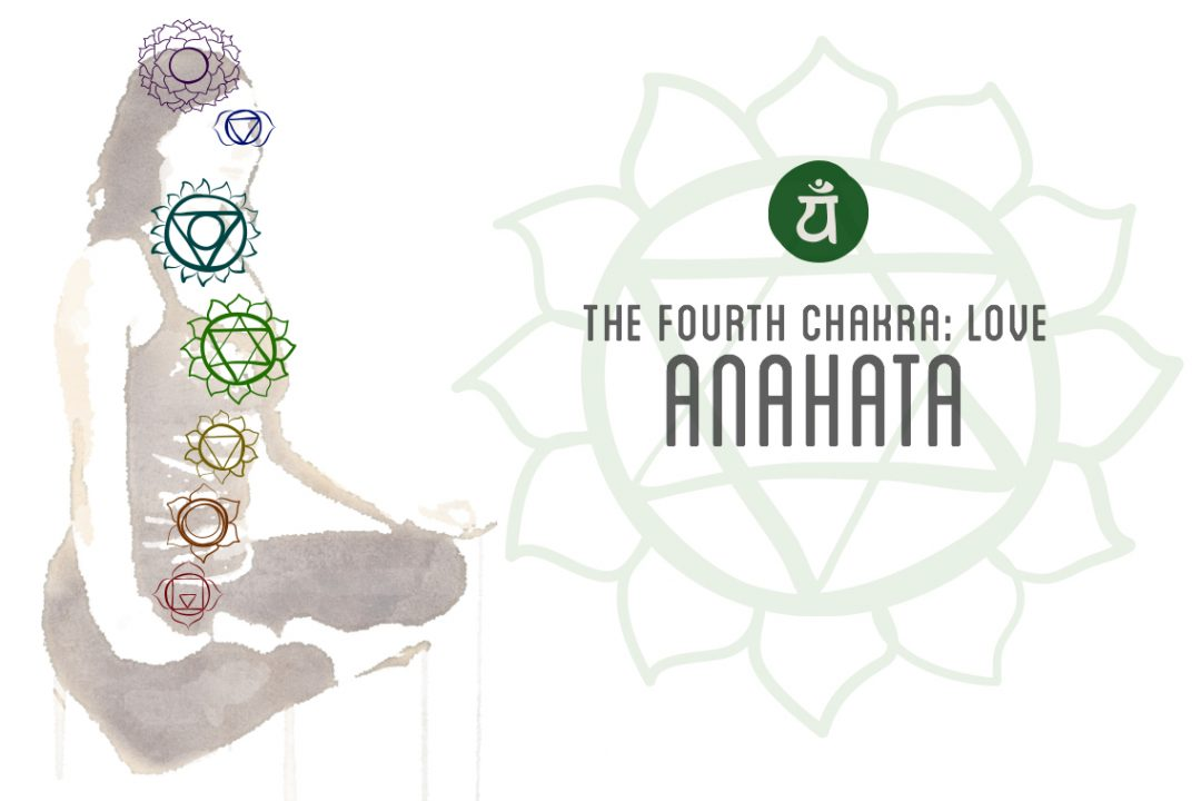 Fourth chakra quotes