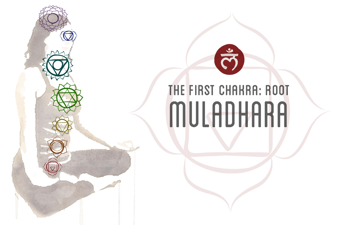 The First Chakra: Root • Yoga Basics