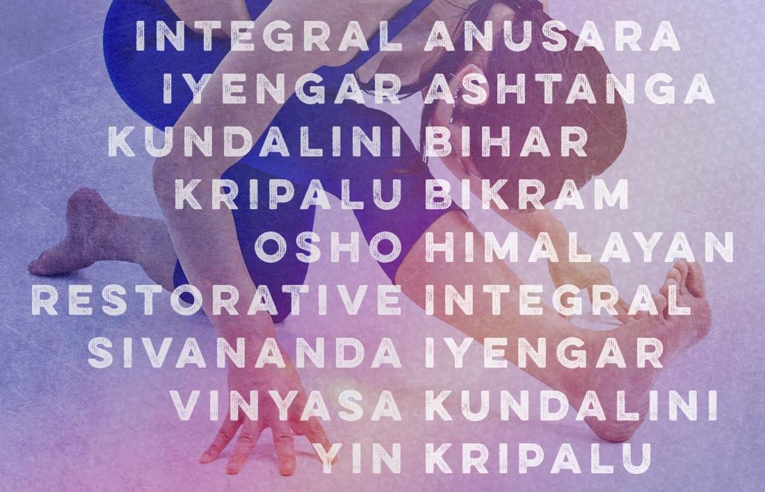 Yoga Styles defined